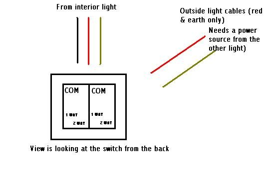 Fine Wiring A Outside Light To Switch Wiring Diagram Data Wiring 101 Vihapipaaccommodationcom
