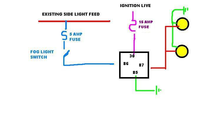 Opel Fog Lights Wiring Diagram : Gsi foglights with diagram corsa sport for vauxhall