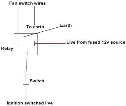 how to wire in a cooling fan override switch corsa sport for just put a switch in line the wire labeld switched live